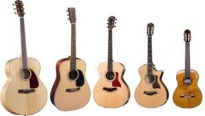 Guitar Nut Size Chart The Different Sizes Of Acoustic Guitars Complete Guide