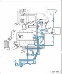 zooyork155 2001 volkswagen jetta specs, photos, modification info jetta engine splash shield diagram at Jetta Engine Diagram