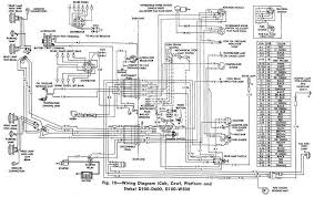 truck wiring diagram dodge wiring diagrams dodge truck wiring diagram dodge wiring diagrams