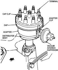 what are causes of no spark from the ignition coil click image to see an enlarged view
