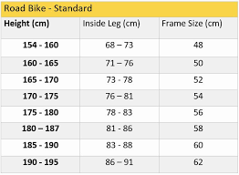 Height And Inseam Chart Average Inseam By Height Chart Charts Boston