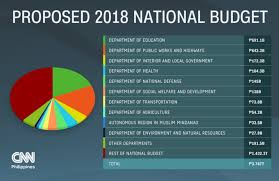 2018 Us Budget Pie Chart P3 767 Trillion 2018 Budget To Focus On Education