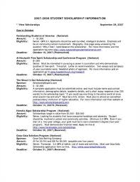 thesis luther registered nurse resume samples an essay on when essays samples for college admission