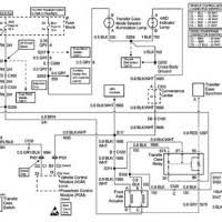 96 tahoe trans wiring diagram free download wiring diagrams Carrier Package Unit Wiring Diagram at K1500 Tahoe Hvac Wiring Diagram