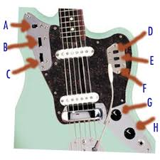 fender jaguar hh wiring diagram fender image fender jaguar hh wiring diagram diagram on fender jaguar hh wiring diagram
