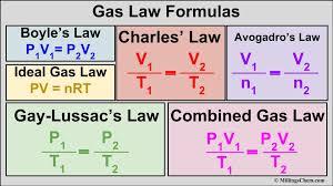 Chemistry Resources 3 Rebelchem