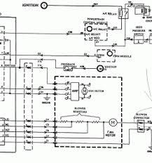 jeep ignition wiring diagram mazda millenia ignition wiring jeep xj ignition wiring diagram wiring diagram third level jeep ignition switch replacement jeep cherokee ignition