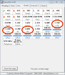 Computer Power Supply Chart Speedfan Very Low Power Supply Voltages Super User