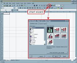 Gantt Chart Wizard Chart Wizard In Excel 2011 For Mac Pipeworsts Blog