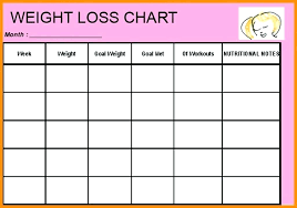 Chart Of Weight Week Weight Loss Chart Donatebooks Co