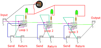 the diy true bypass lesson remember after you ve finished your box and everything is connected you need a quality transparent buffer aka line driver in front of your true