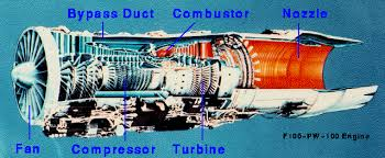 how jet engines work activity picture of all of the parts of a jet engine