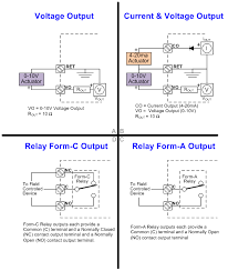 i o types voltage output current and voltage output relay form c output and relay