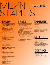 Resume Milan Staples