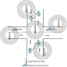 Kinect 2 Wire Diagram