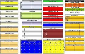 madden play call sheets blank football play sheet template football play call sheet template