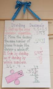 long division anchor chart math anchor charts great for upper elementary teachers
