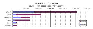 Pin On Total War