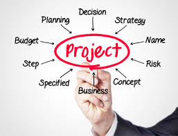 The 3 Constraints That Define A Successful Localization Project