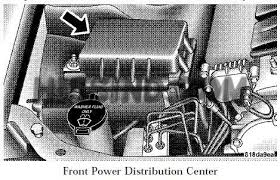 2007 dodge charger fuse diagram dodge charger fuse diagram 2007 dodge charger fuse box location under hood engine bay