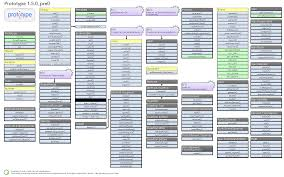 java data structures cheat sheet al en 1 place javascript books