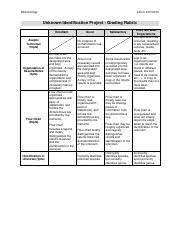 Dichotomous Flow Chart Microbiology Unknown Flow Chart Rubric Microbiology Lacc Unknown