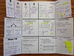 foldable for functions and graphing graphic organizer