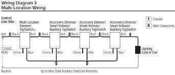 lutron dimming ballast wiring diagram wiring diagram lutron dimming ballast wiring diagram data wiring diagramlutron dimmer wiring diagram panoramabypatysesma com sylvania ballast wiring