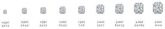 What Are Radiant Cut Diamonds