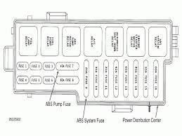 1993 jeep wrangler yj fuse box diagram elegant 33 inspirational 1995 95 jeep wrangler yj fuse box diagram 1993 jeep wrangler yj fuse box diagram luxury 93 jeep cherokee fuse box diagram 93 jeep