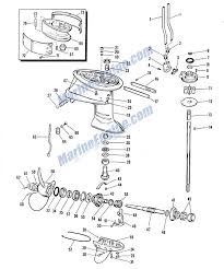 omc control box wiring diagram images omc control box diagram diagram furthermore 115 hp johnson outboard wiring diagram in addition