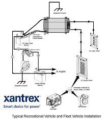 xantrex mobile inverter installation diagram for a typical rv