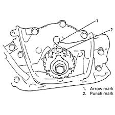 chrysler pacifica alternator replacement wiring diagram for 1959 chrysler wiring diagram furthermore audi a4 purge valve location furthermore pt cruiser alternator location besides
