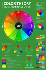 Color Theory For Designers Color Theory Basics For Artists Designers Painters In Art