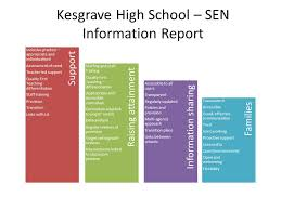 kesgrave high school sen information report mission statement as a  2 kesgrave high school sen information report information sharing raising attainment families support inclusive practice appropriate and individualised