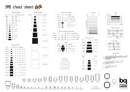 Smd Capacitor Size Chart Smd Capacitor Value Chart Pdf Bedowntowndaytona Com