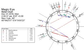 2018 Astrology Predictions Darkstar Astrology
