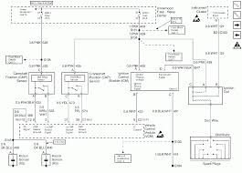 chevy vortec engine throttle diagram chevy auto wiring throttle position nsor on a 4 3 vortec engine diagram jeep grand on chevy 4 3