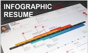 Resume Building Websites 12 Best Resume Builder Websites To Build A Perfect Resume