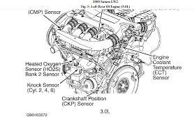 saturn sl2 1 9 engine diagram wiring diagram and fuse box