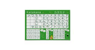 Context sentences for phonetic alphabet in japanese. Japanese Alphabet Katakana Poster Zazzle Com