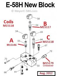 meyer e 58h wire diagram not lossing wiring diagram • meyers e 58h diagram wiring diagrams schema rh 37 verena hoegerl de meyer e 58h wiring diagram meyer plow wiring schematic