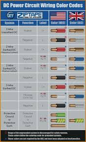 house wiring color code kcdiary com home design · house wiring color code collection of house wiring color codes on dc power circuit household wiring