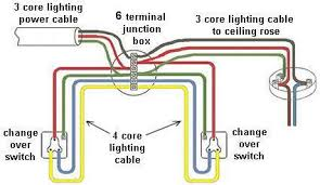 wiring a way light switch for the staircase wiring two way light switch wiring diagram schematics on wiring a 2 way light switch for