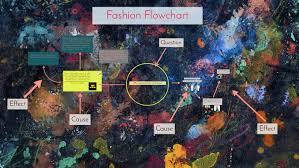 Fashion Flow Chart Fashion Flowchart By Maya Lach On Prezi