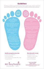 Reflexology For Babies Chart Baby Reflexology Foot Chart Designs Baby Reflexology