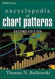 Encyclopedia Of Charts Encyclopedia Of Chart Patterns Stock Market Books Stock
