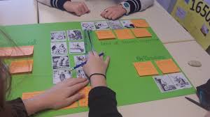 visual essay writing cartoons sticky notes and plenty of thereafter each group can compare and contrast the answers that they have formulated before each individual student provides a formal written response to