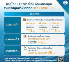 ธนาคารกรุงไทยออก 5 มาตรการช่วยลูกค้า พักหนี้ พักจ่ายดอกเบี้ย สู้โควิด