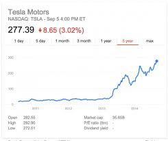 Tesla Stock Quote Amazing Tesla Motors Stock Ticker œ� Bahuma Sticker